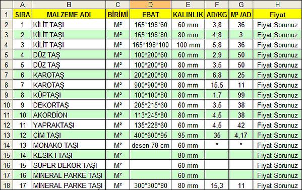 Parke Taşı Fiyatları Ankara